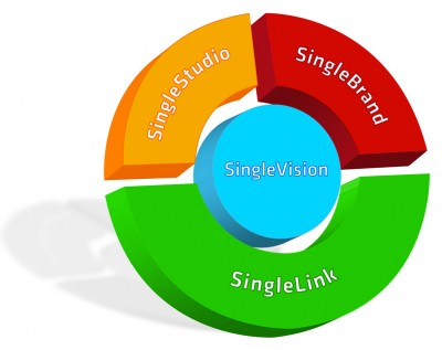 SinglePoint Misc Product/System Creatives