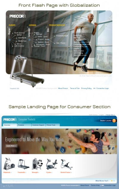 Precor Website